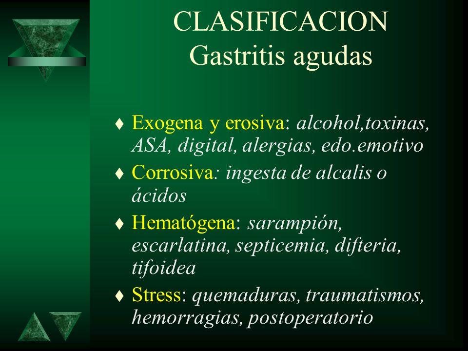 CLASIFICACION Gastritis agudas