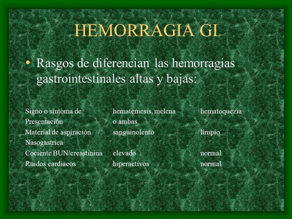HEMORRAGIA GI Rasgos de diferencian las hemorragias gastrointestinales altas y bajas: Signo o síntoma de hematemesis, melena hematoquezia.