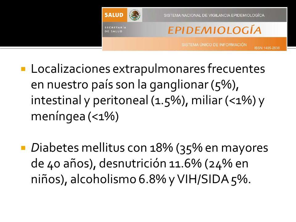 Localizaciones extrapulmonares frecuentes en nuestro país son la ganglionar (5%), intestinal y peritoneal (1.5%), miliar (<1%) y meníngea (<1%)