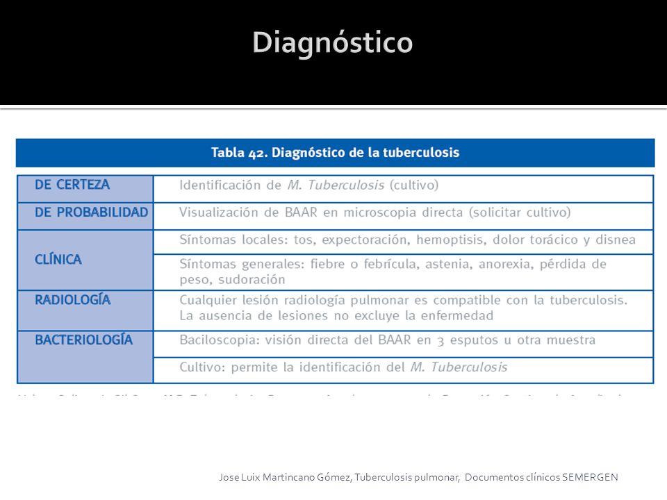 Diagnóstico Jose Luix Martincano Gómez, Tuberculosis pulmonar, Documentos clínicos SEMERGEN