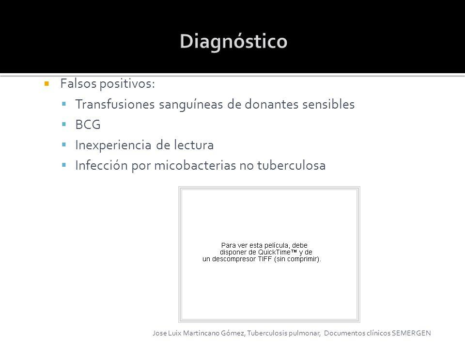 Diagnóstico Falsos positivos: