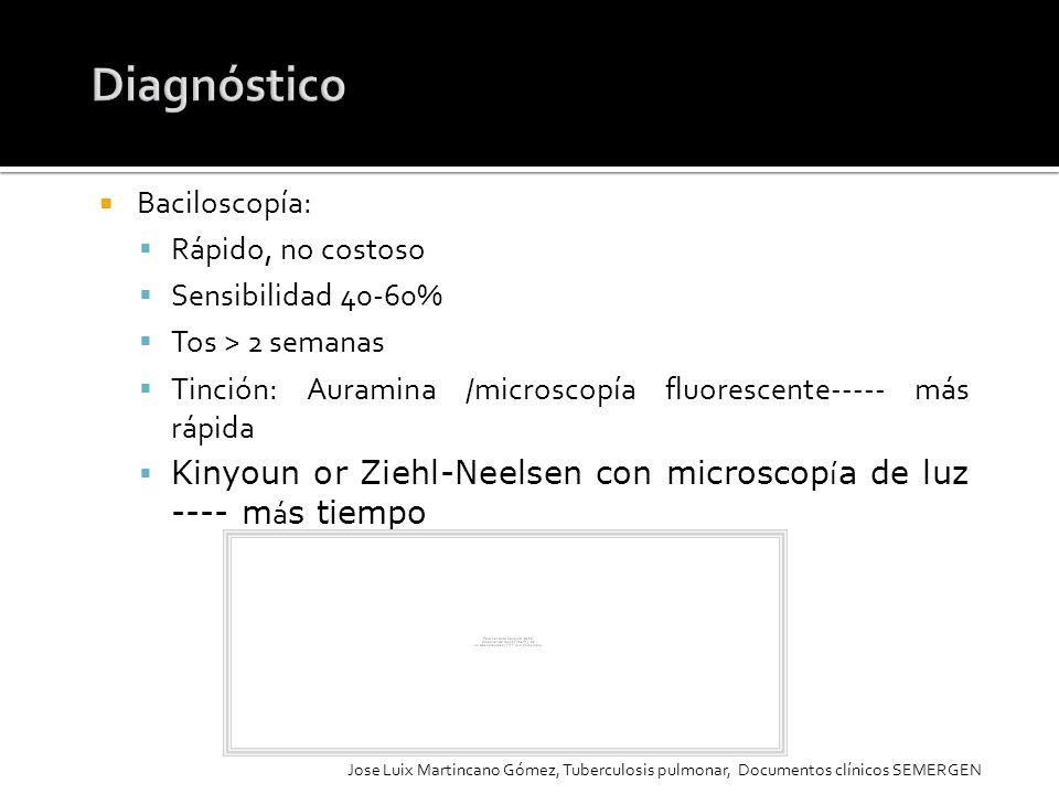Diagnóstico Baciloscopía: Rápido, no costoso Sensibilidad 40-60%