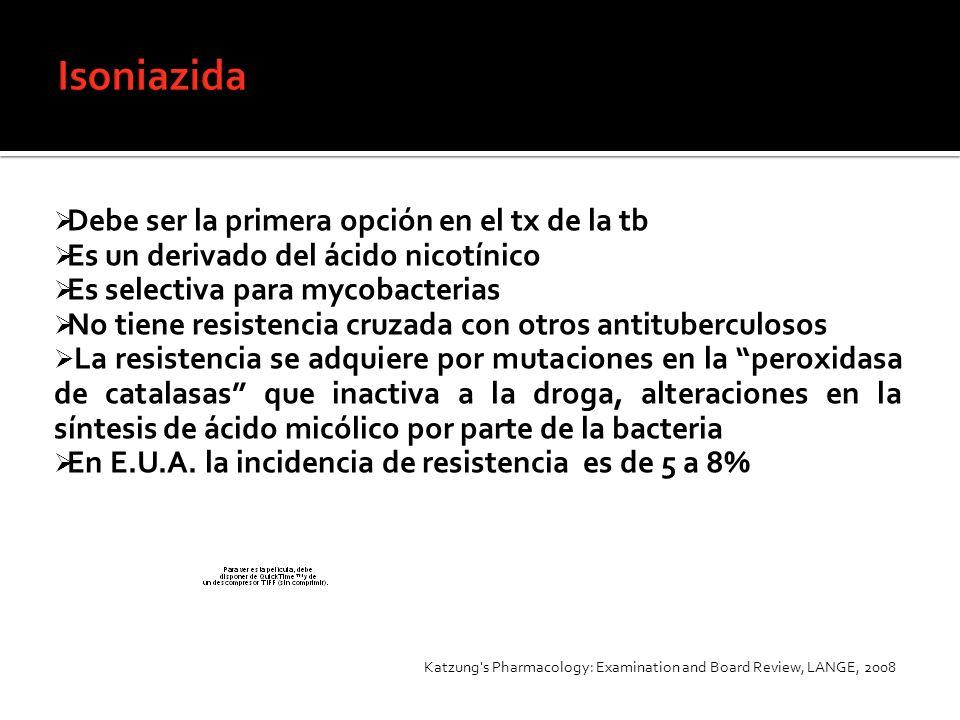 Isoniazida Debe ser la primera opción en el tx de la tb