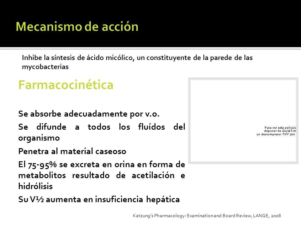 Mecanismo de acción Farmacocinética Se absorbe adecuadamente por v.o.