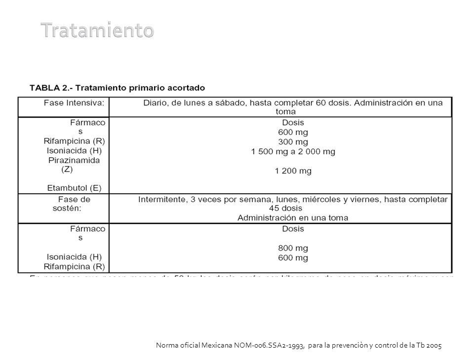 Tratamiento Norma oficial Mexicana NOM-006.SSA2-1993, para la prevenciòn y control de la Tb 2005