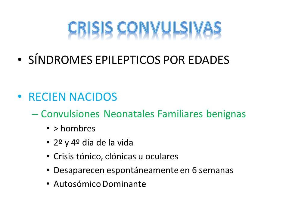 CRISIS CONVULSIVAS SÍNDROMES EPILEPTICOS POR EDADES RECIEN NACIDOS