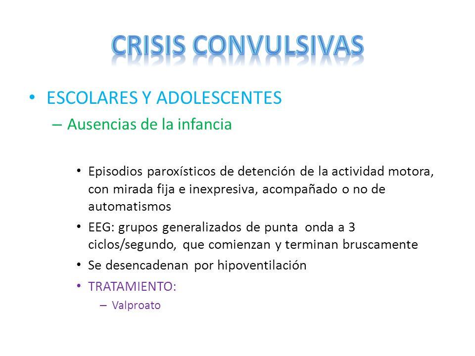 CRISIS CONVULSIVAS ESCOLARES Y ADOLESCENTES Ausencias de la infancia