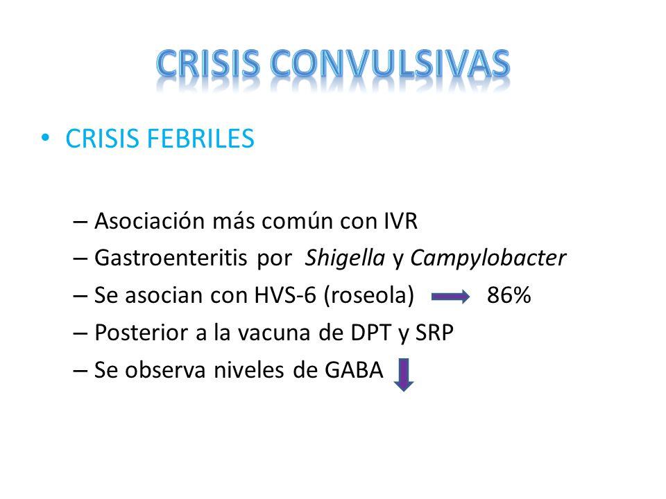CRISIS CONVULSIVAS CRISIS FEBRILES Asociación más común con IVR