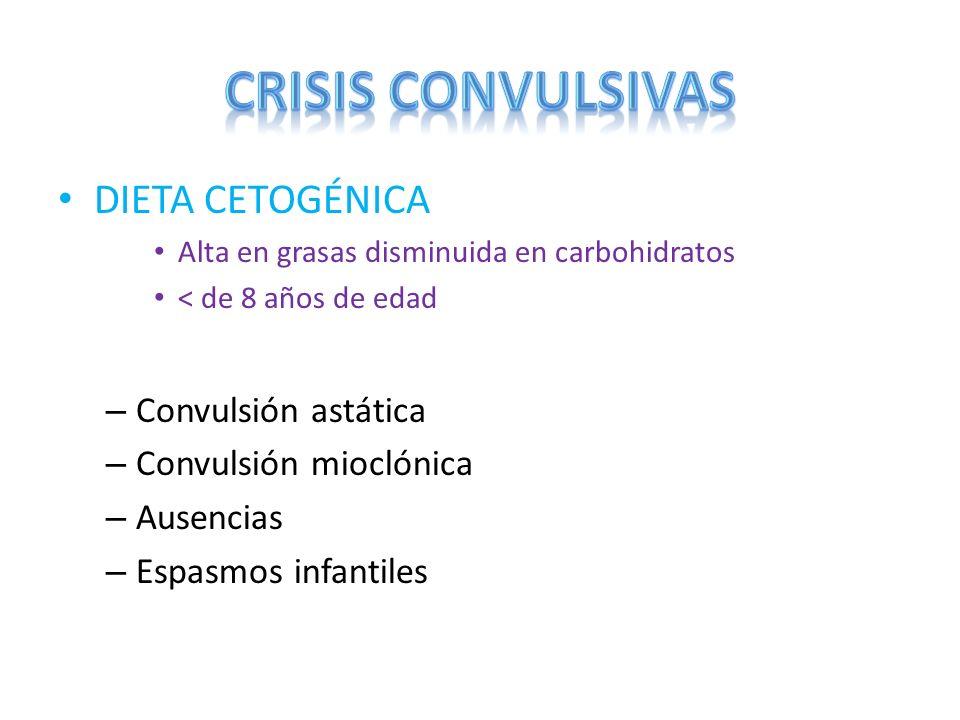 CRISIS CONVULSIVAS DIETA CETOGÉNICA Convulsión astática
