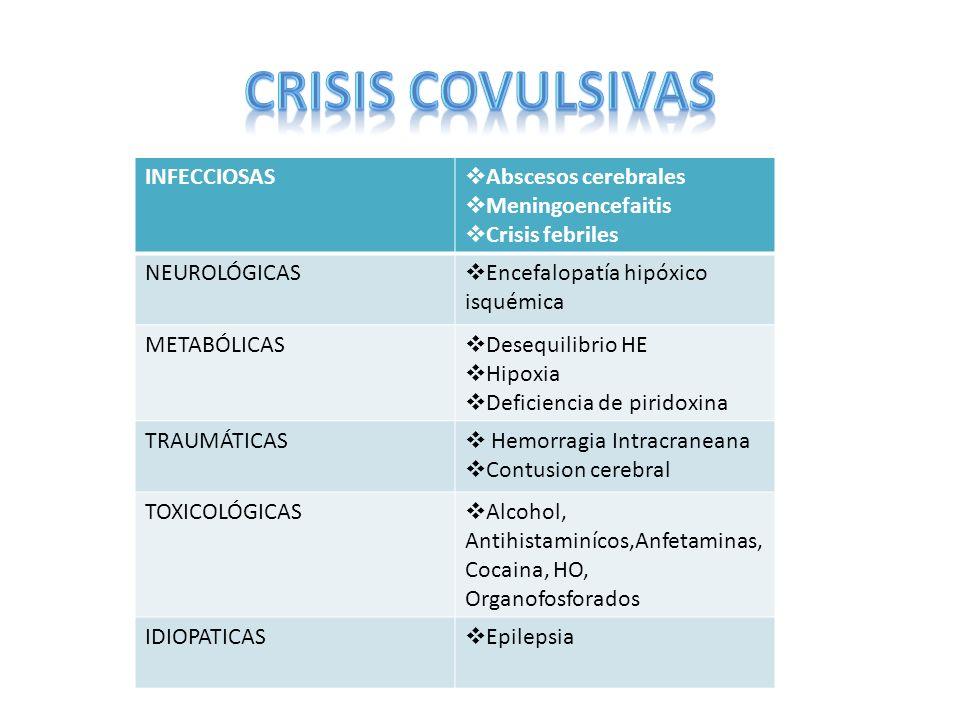 CRISIS COVULSIVAS INFECCIOSAS Abscesos cerebrales Meningoencefaitis