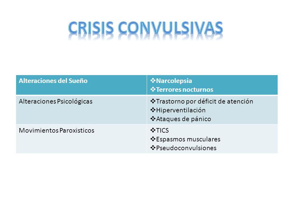 CRISIS CONVULSIVAS Alteraciones del Sueño Narcolepsia