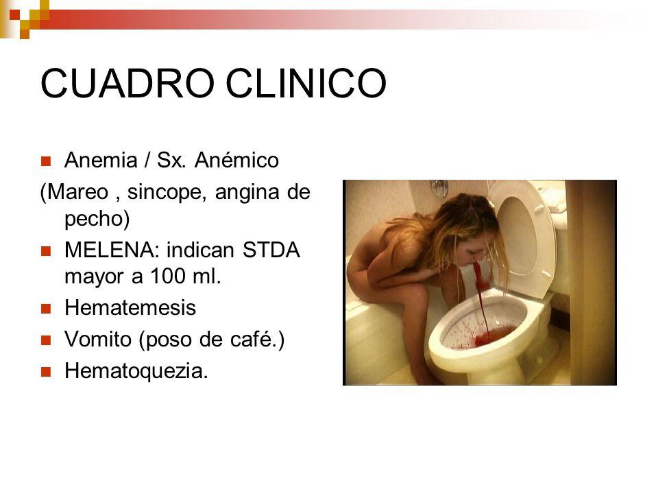 CUADRO CLINICO Anemia / Sx. Anémico (Mareo , sincope, angina de pecho)