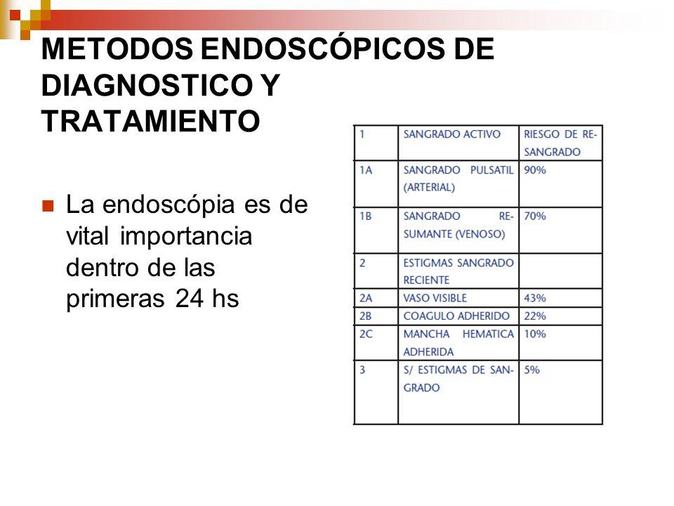 METODOS ENDOSCÓPICOS DE DIAGNOSTICO Y TRATAMIENTO