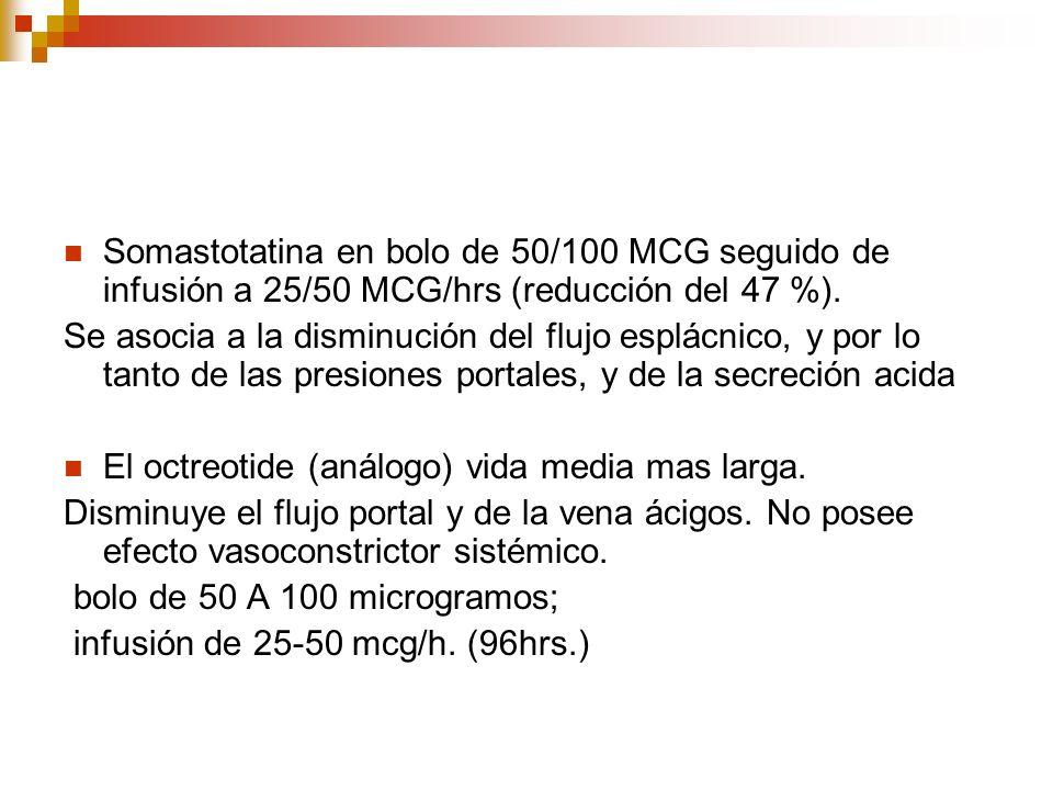 Somastotatina en bolo de 50/100 MCG seguido de infusión a 25/50 MCG/hrs (reducción del 47 %).