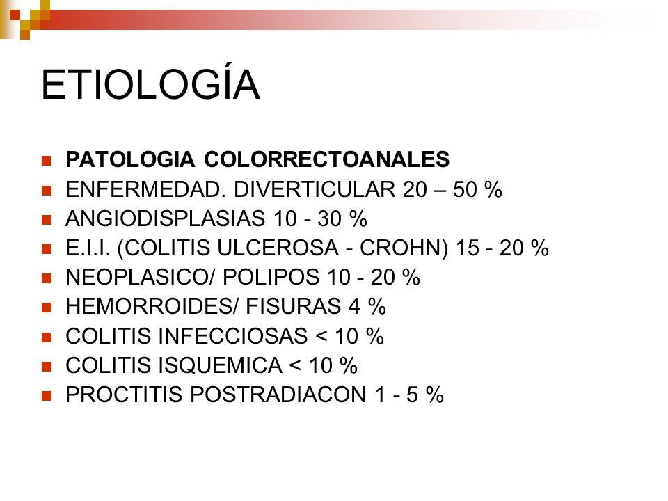 ETIOLOGÍA PATOLOGIA COLORRECTOANALES