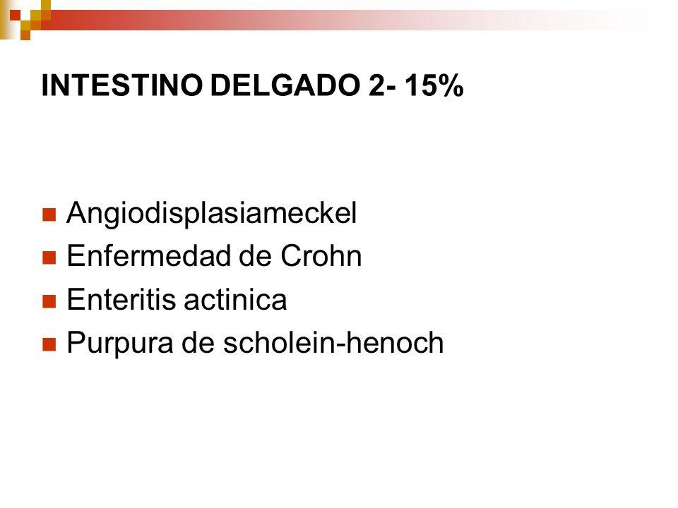 INTESTINO DELGADO 2- 15% Angiodisplasiameckel. Enfermedad de Crohn.
