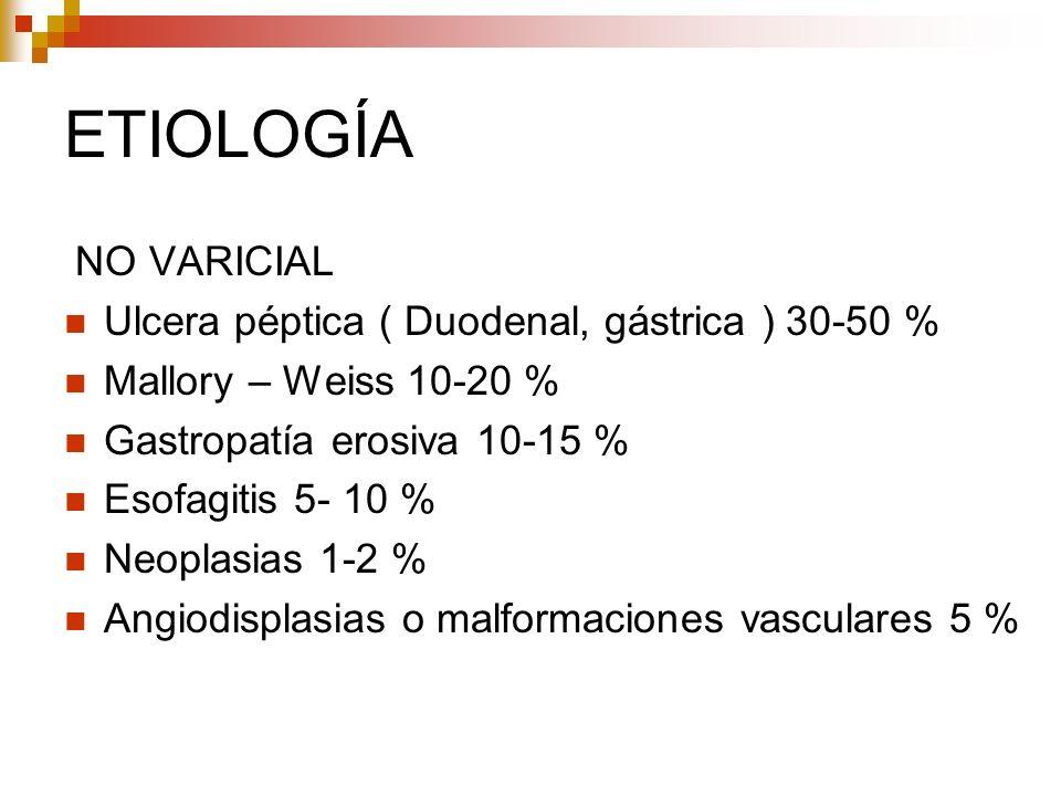 ETIOLOGÍA NO VARICIAL Ulcera péptica ( Duodenal, gástrica ) 30-50 %