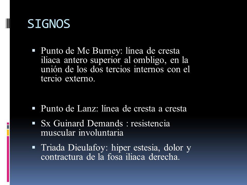 SIGNOS Punto de Mc Burney: línea de cresta iliaca antero superior al ombligo, en la unión de los dos tercios internos con el tercio externo.