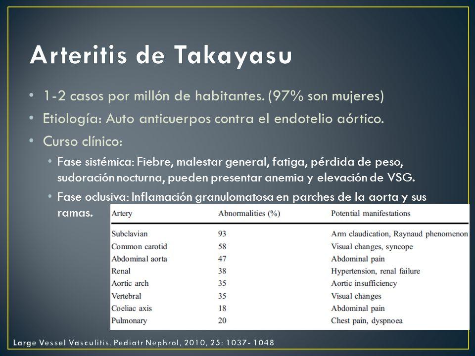 Arteritis de Takayasu 1-2 casos por millón de habitantes. (97% son mujeres) Etiología: Auto anticuerpos contra el endotelio aórtico.