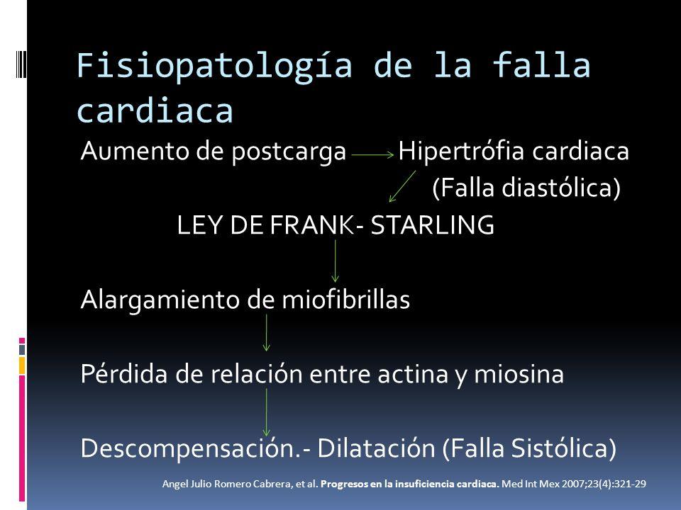 Fisiopatología de la falla cardiaca