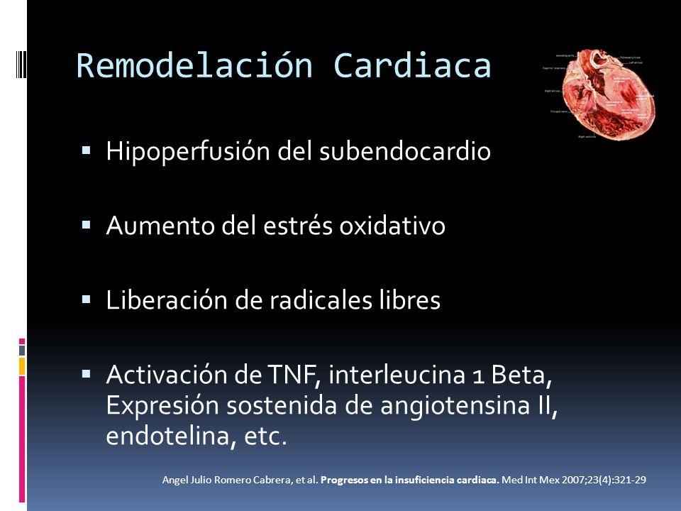 Remodelación Cardiaca