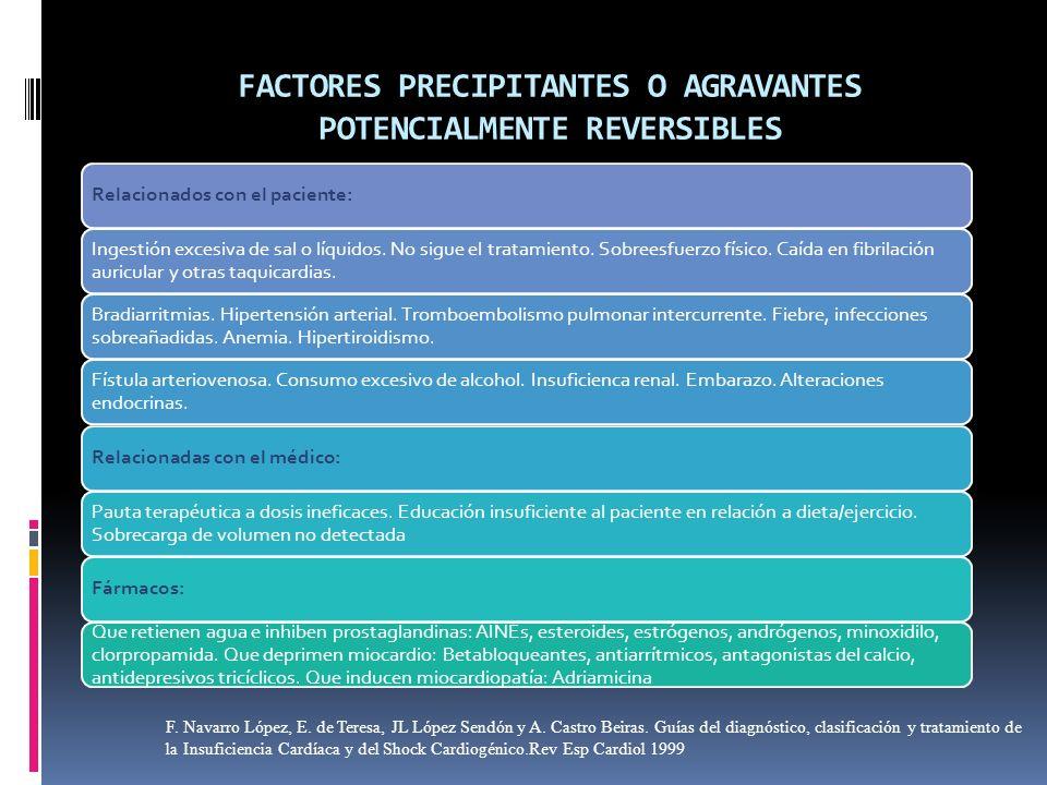 FACTORES PRECIPITANTES O AGRAVANTES POTENCIALMENTE REVERSIBLES