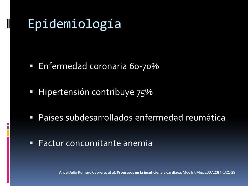Epidemiología Enfermedad coronaria 60-70% Hipertensión contribuye 75%