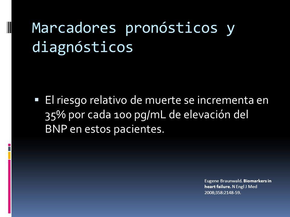 Marcadores pronósticos y diagnósticos