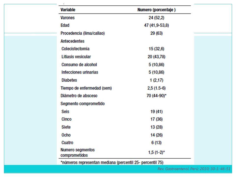Rev. Gastroenterol. Perú; 2010; 30-1: 46-51