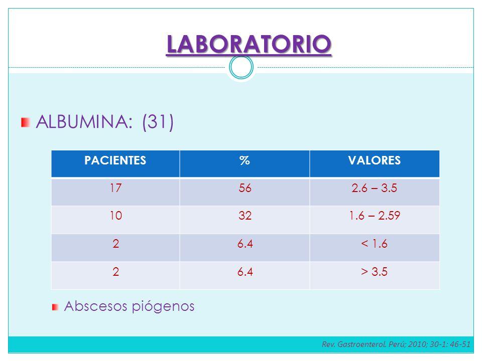 LABORATORIO ALBUMINA: (31) Abscesos piógenos PACIENTES % VALORES 17 56