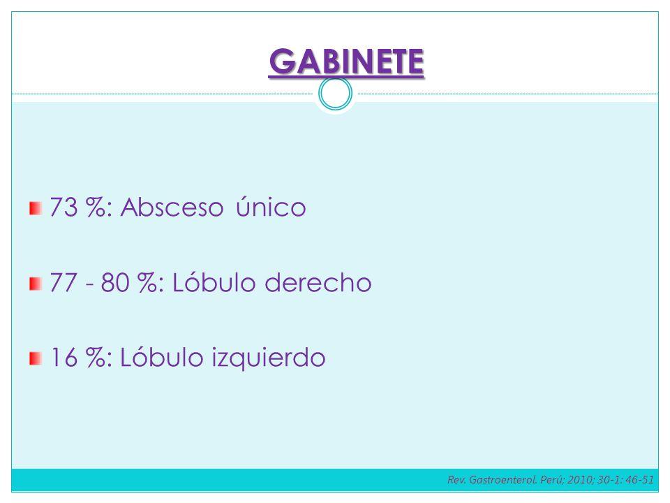 GABINETE 73 %: Absceso único 77 - 80 %: Lóbulo derecho