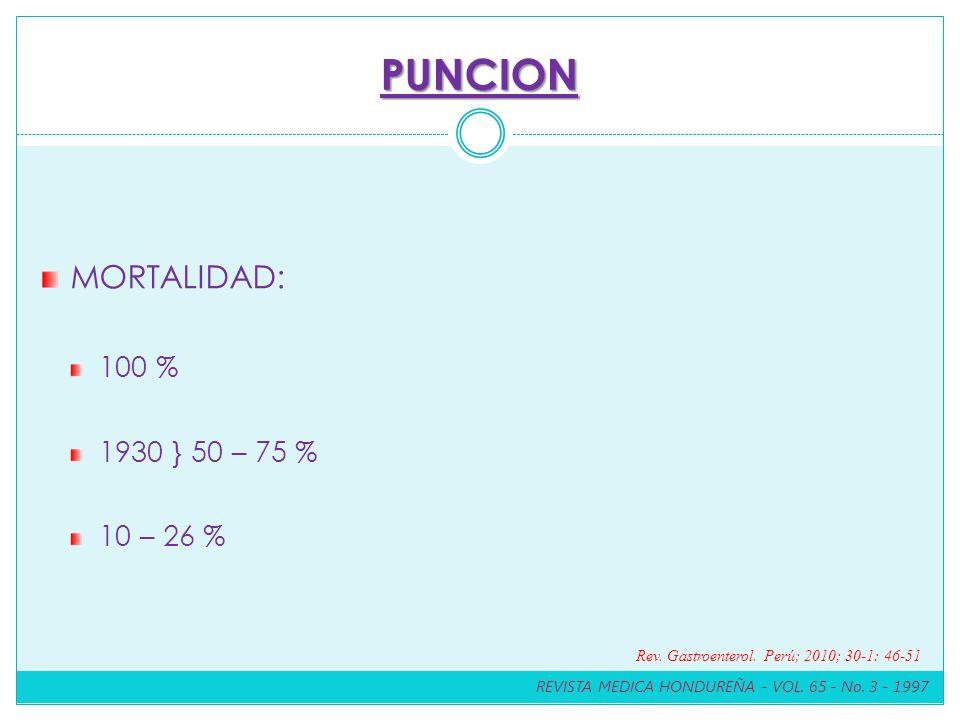 PUNCION MORTALIDAD: 100 % 1930 } 50 – 75 % 10 – 26 %