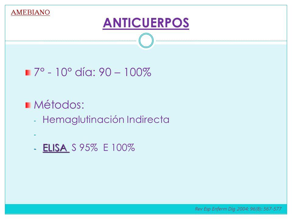ANTICUERPOS 7° - 10° día: 90 – 100% Métodos: Hemaglutinación Indirecta