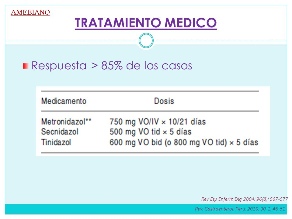 TRATAMIENTO MEDICO Respuesta > 85% de los casos AMEBIANO