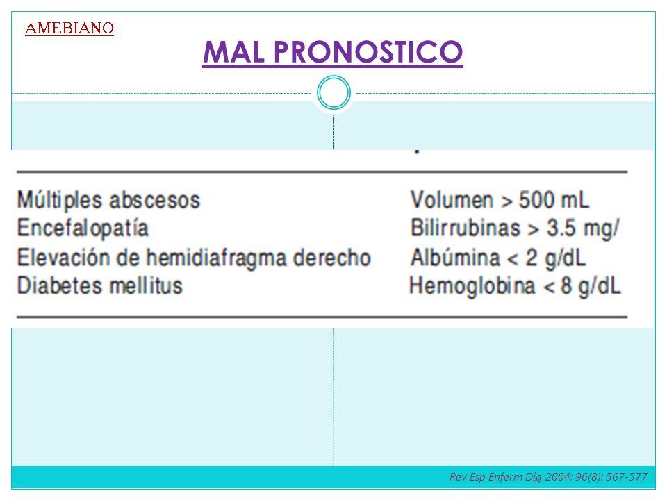AMEBIANO MAL PRONOSTICO Rev Esp Enferm Dig 2004; 96(8): 567-577