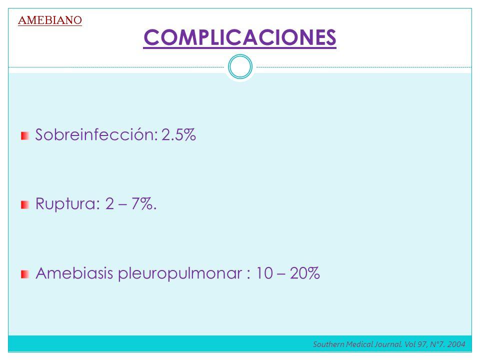 COMPLICACIONES Sobreinfección: 2.5% Ruptura: 2 – 7%.