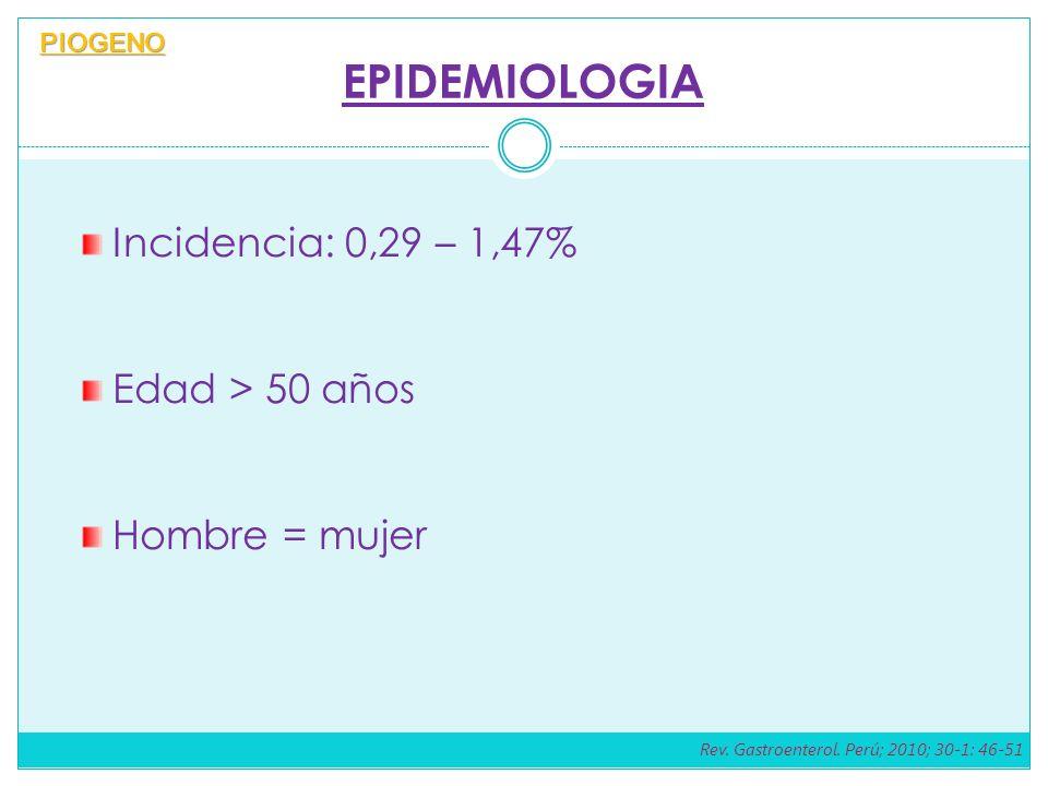 EPIDEMIOLOGIA Incidencia: 0,29 – 1,47% Edad > 50 años