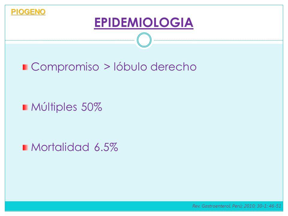EPIDEMIOLOGIA Compromiso > lóbulo derecho Múltiples 50%