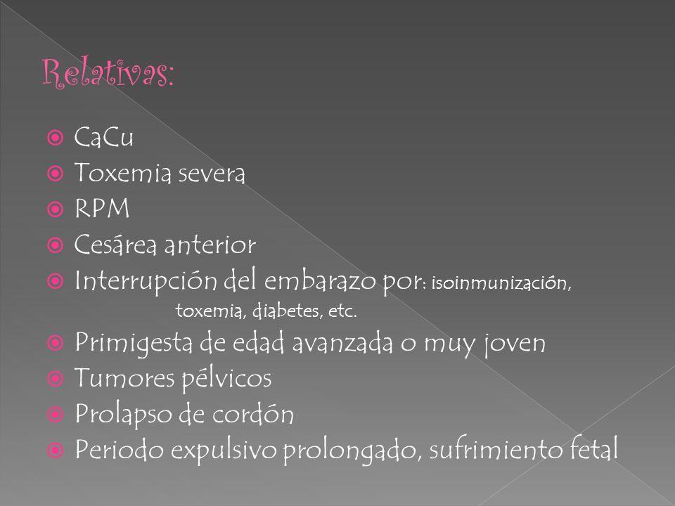 Relativas: CaCu Toxemia severa RPM Cesárea anterior