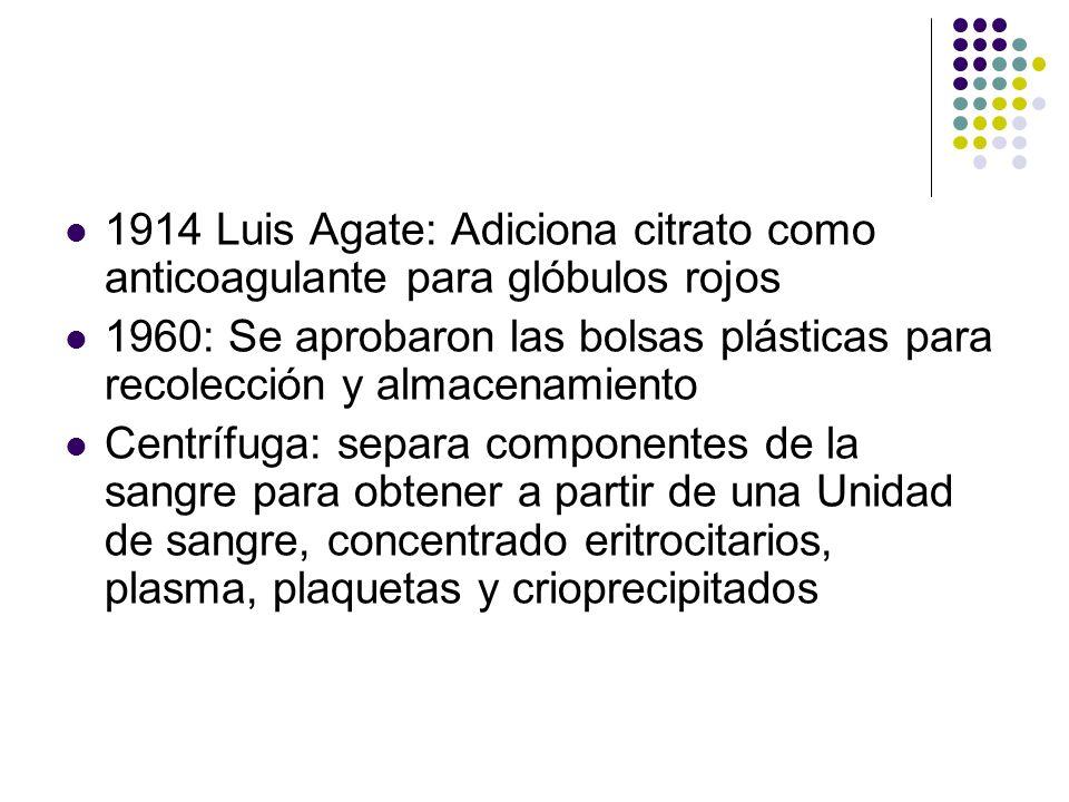HISTORIA SXX 1914 Luis Agate: Adiciona citrato como anticoagulante para glóbulos rojos.