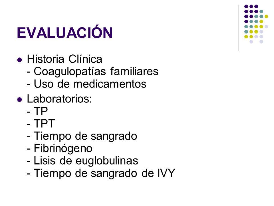 EVALUACIÓN Historia Clínica - Coagulopatías familiares - Uso de medicamentos.