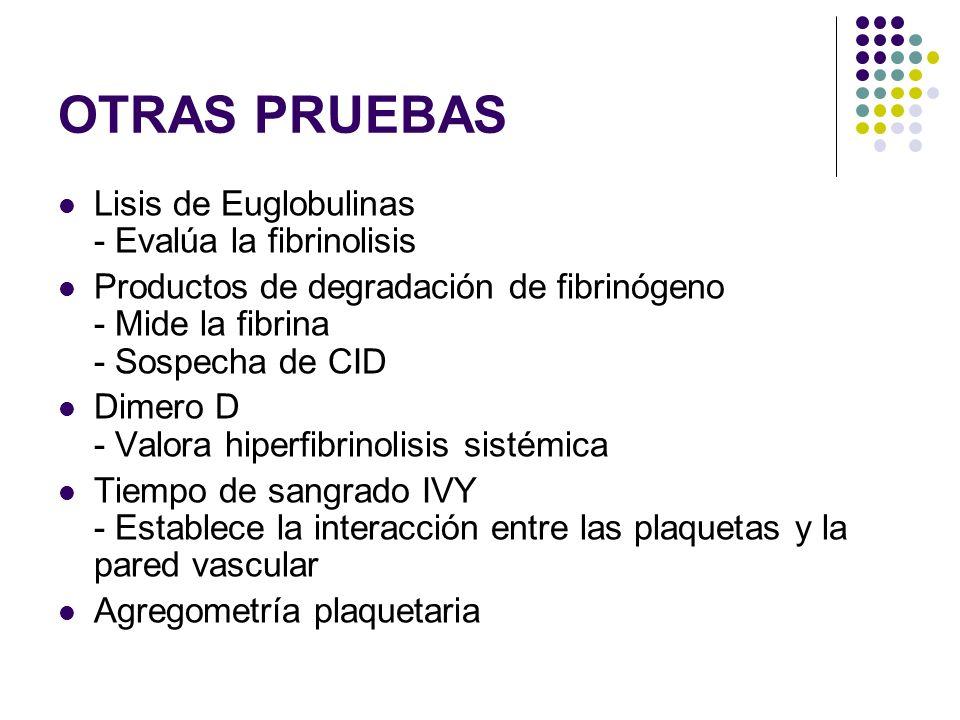 OTRAS PRUEBAS Lisis de Euglobulinas - Evalúa la fibrinolisis