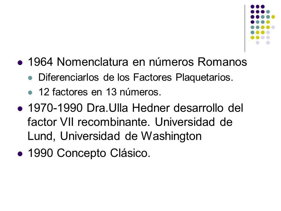 Historia 1964 Nomenclatura en números Romanos