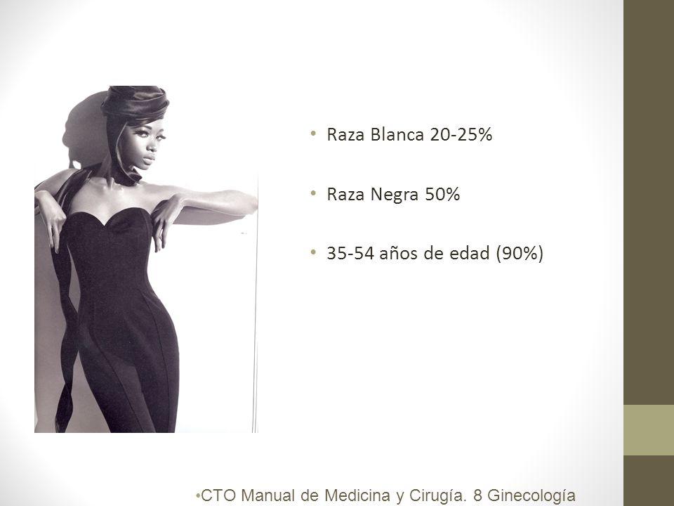 Raza Blanca 20-25% Raza Negra 50% 35-54 años de edad (90%)