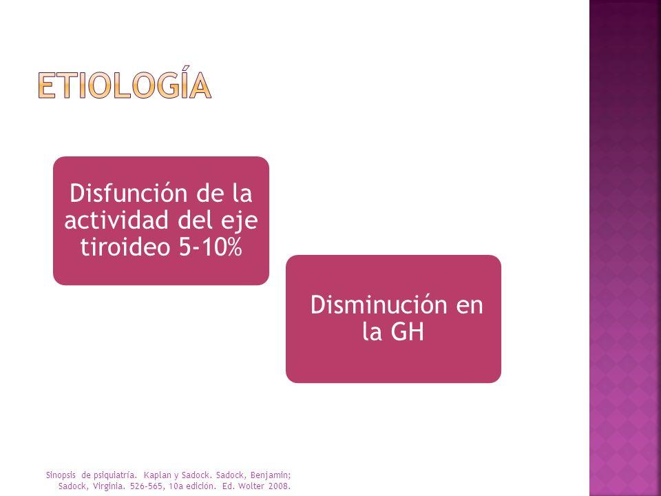 Disfunción de la actividad del eje tiroideo 5-10%