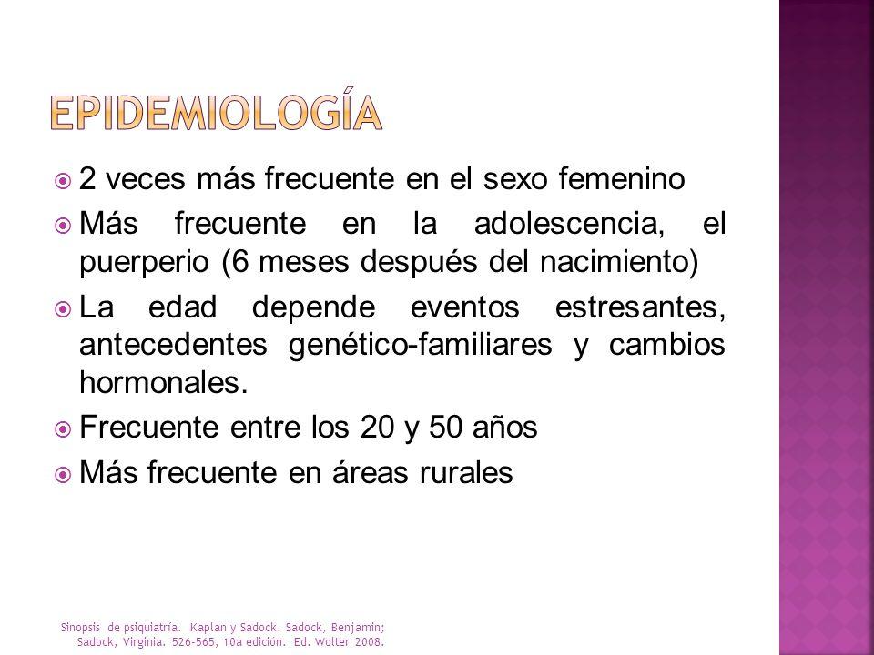 EPIDEMIOLOGÍA 2 veces más frecuente en el sexo femenino