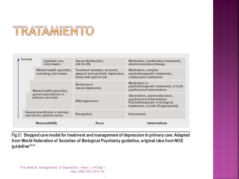 TRATAMIENTO The Medical Management of Depression. Mann J. N Engl J Med 2005;353: