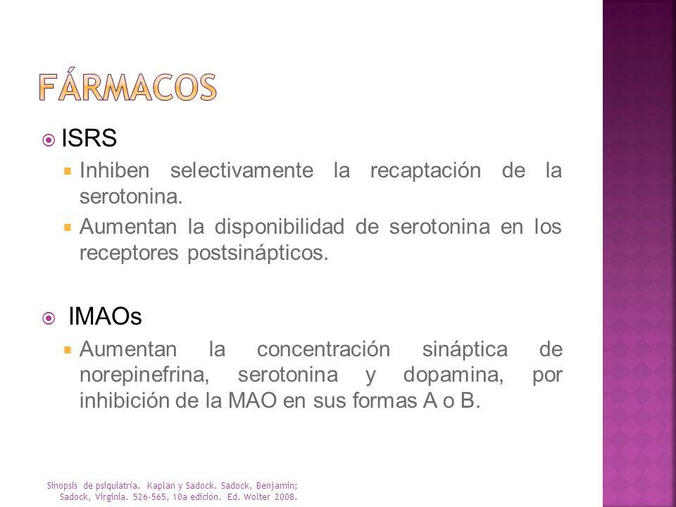 FÁRMACOS ISRS. Inhiben selectivamente la recaptación de la serotonina. Aumentan la disponibilidad de serotonina en los receptores postsinápticos.