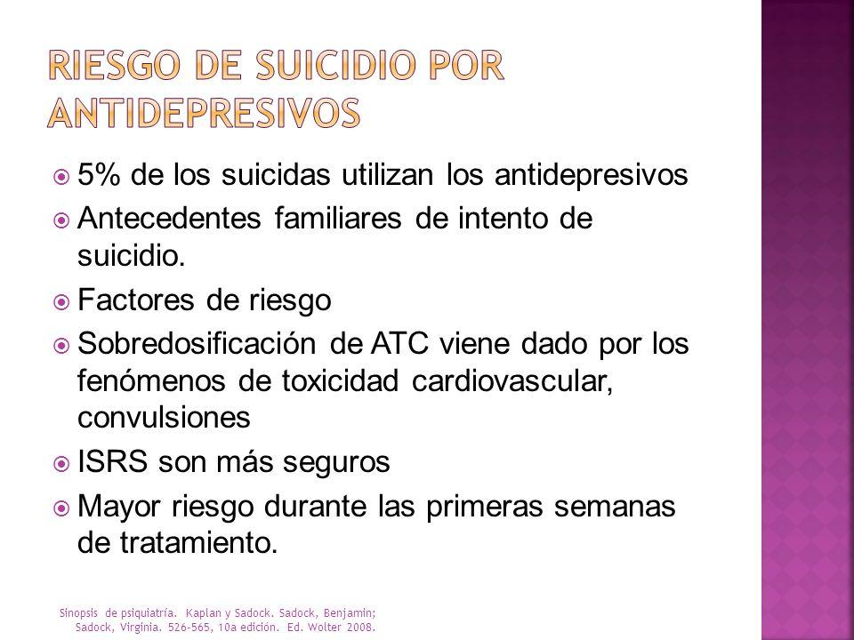 Riesgo de suicidio por antidepresivos