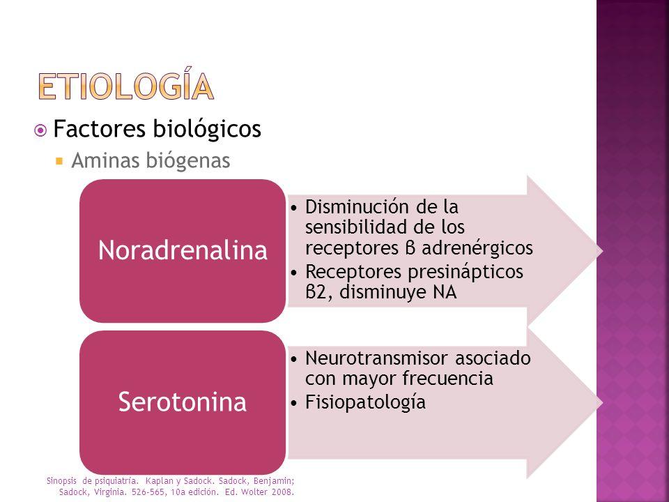 ETIOLOGÍA Factores biológicos Aminas biógenas